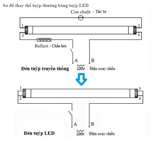 cách lắp bóng đèn tuýp led rạng đông