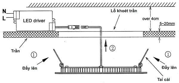 cách thay thế đèn led âm trần