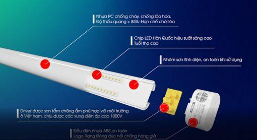 Đèn Tuýp LED M36L Rạng Đông
